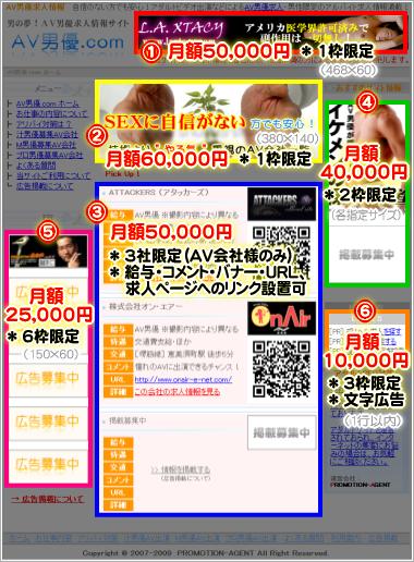 AV男優.com - 広告掲載プラン